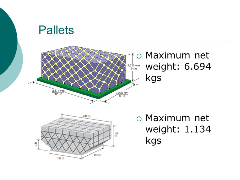 Pallets Maximum net weight: 6.694 kgs Maximum net weight: 1.134 kgs