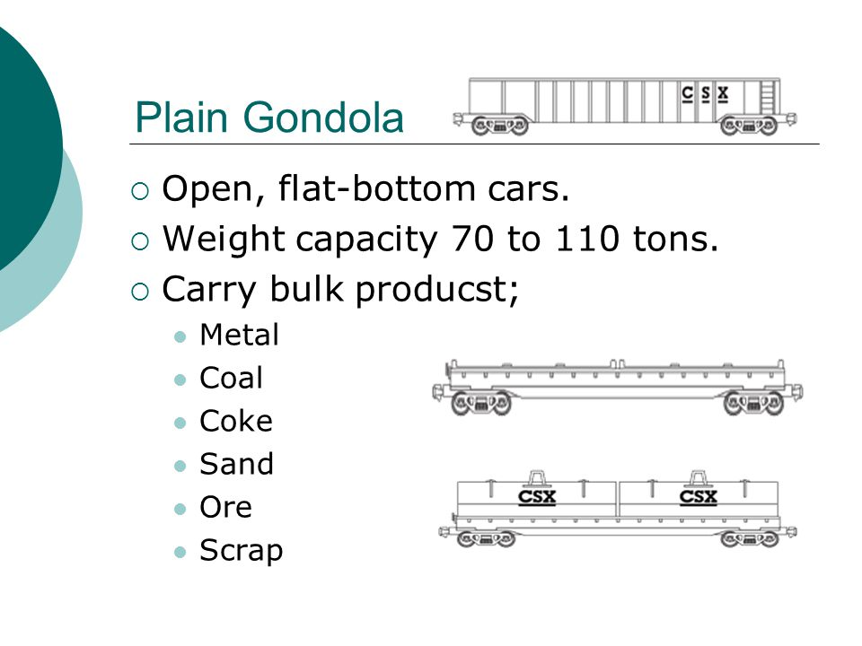 Plain Gondola Open, flat-bottom cars. Weight capacity 70 to 110 tons.