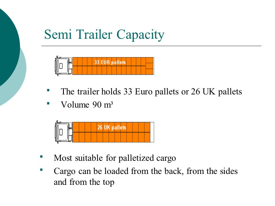 Semi Trailer Capacity The trailer holds 33 Euro pallets or 26 UK pallets. Volume 90 m³. Most suitable for palletized cargo.