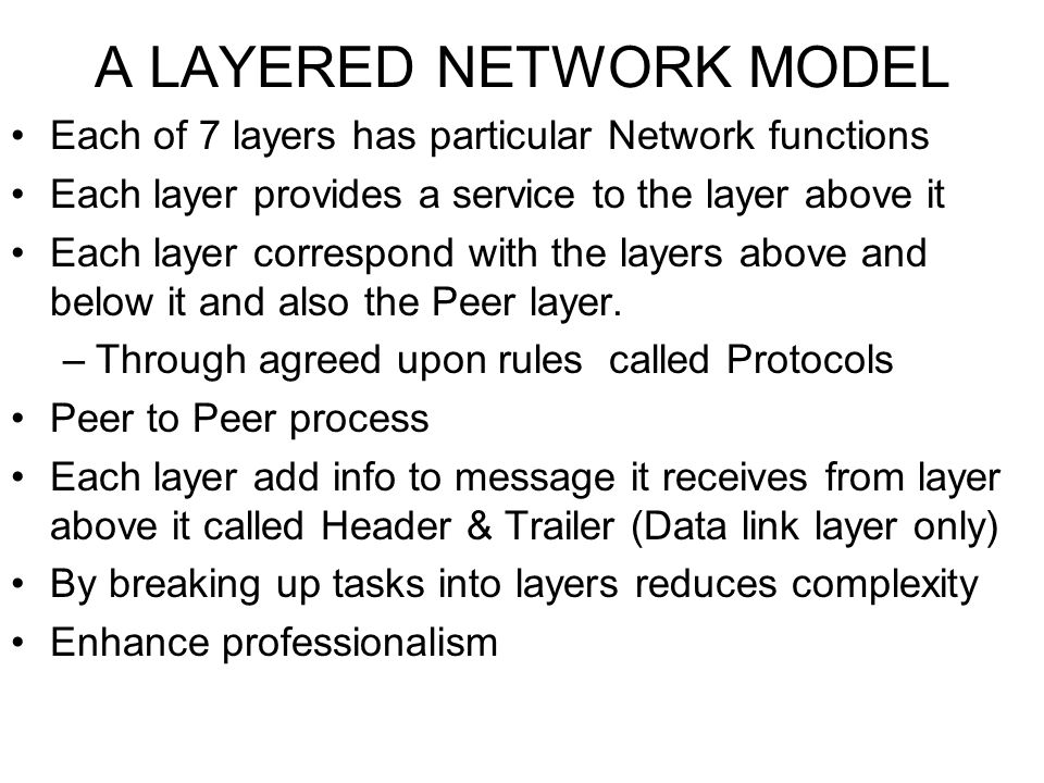 A LAYERED NETWORK MODEL