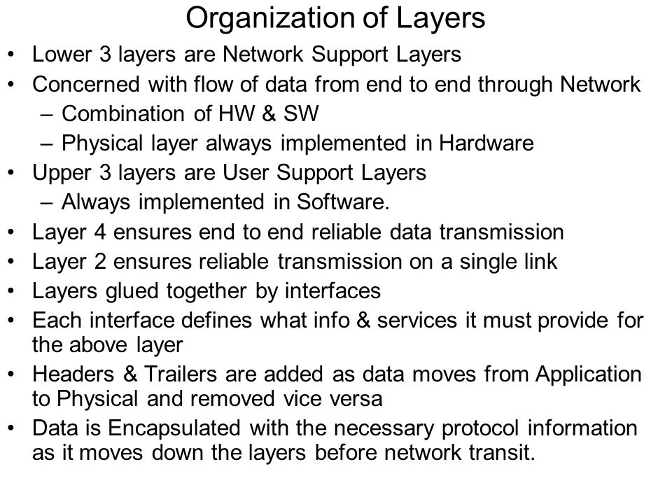 Organization of Layers