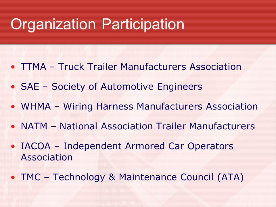 Organization Participation