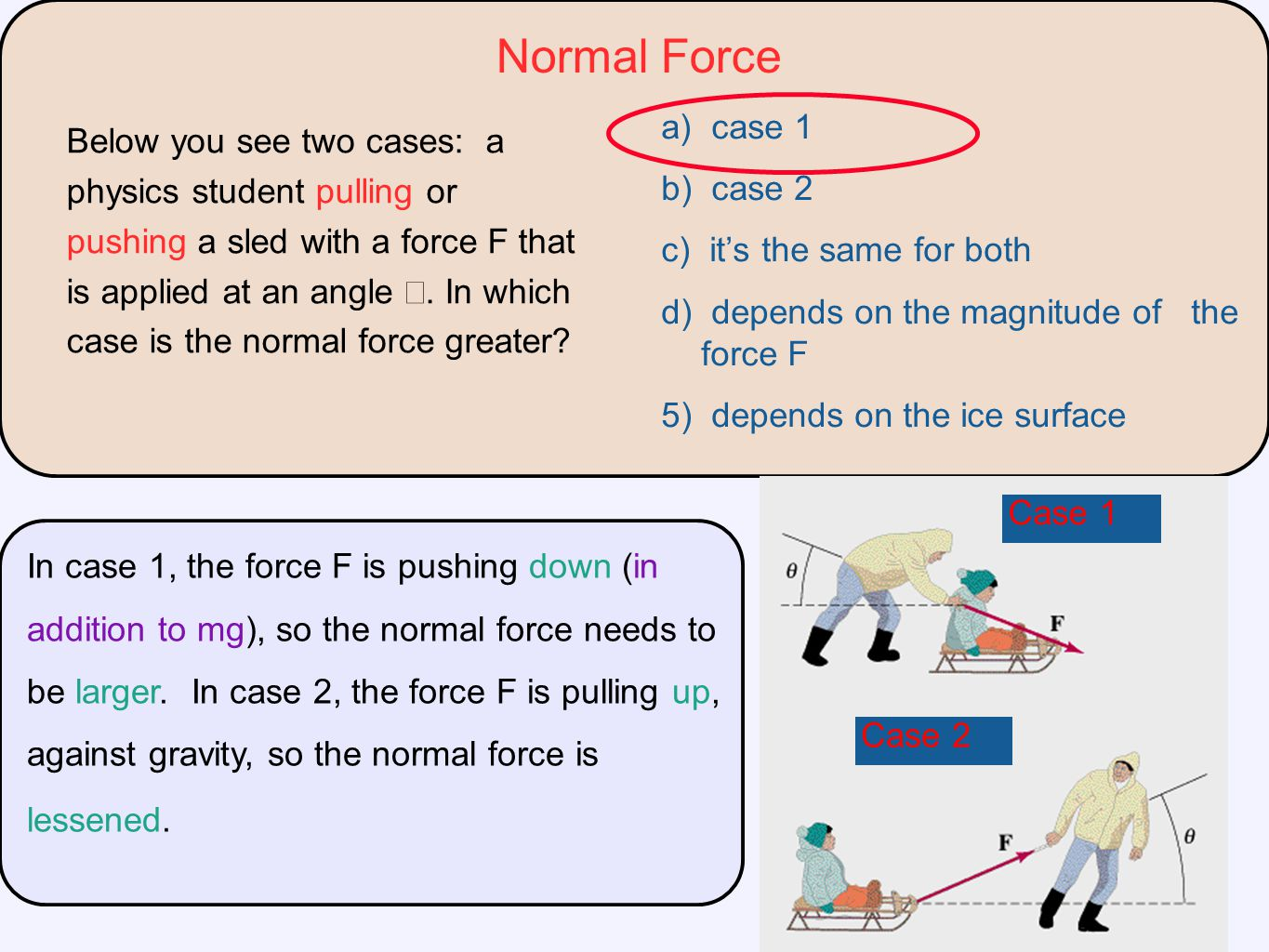 Normal Force