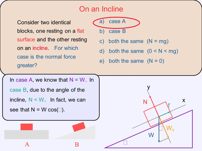 On an Incline θ θ A B y x N f Wy W