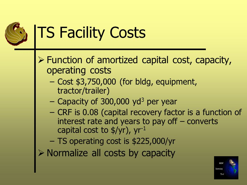 TS Facility Costs Function of amortized capital cost, capacity, operating costs. Cost $3,750,000 (for bldg, equipment, tractor/trailer)