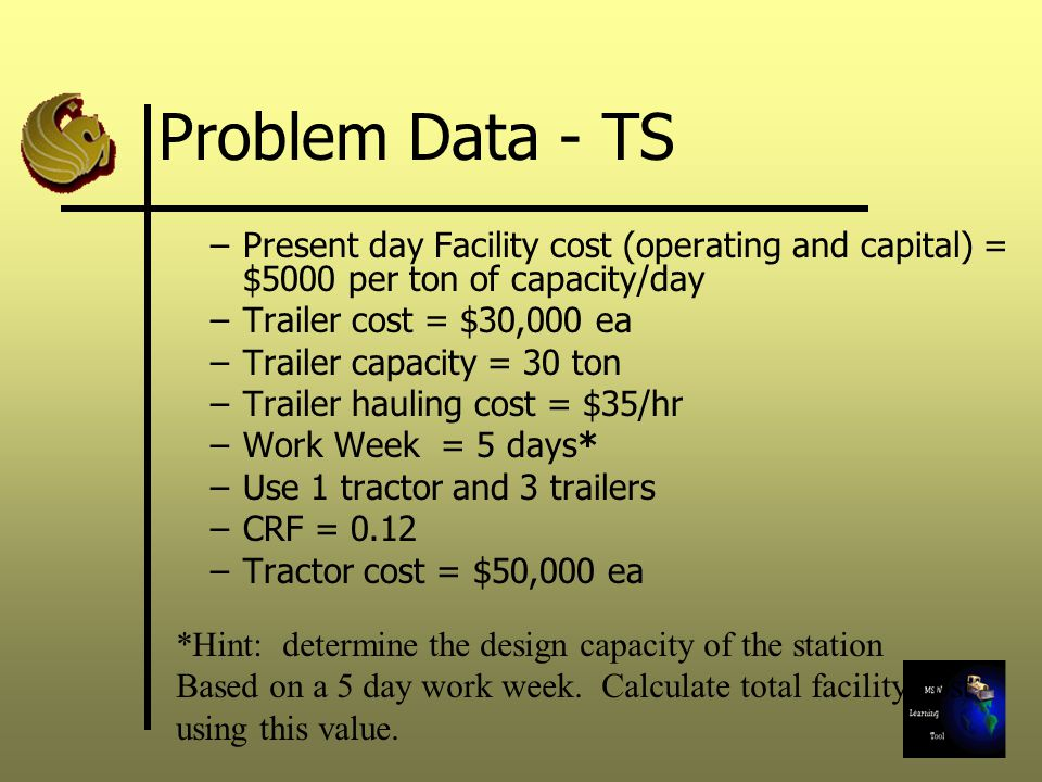 Problem Data - TS Present day Facility cost (operating and capital) = $5000 per ton of capacity/day.
