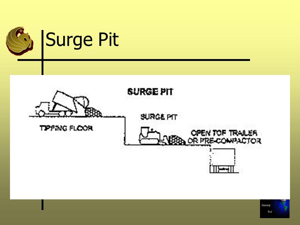 Surge Pit