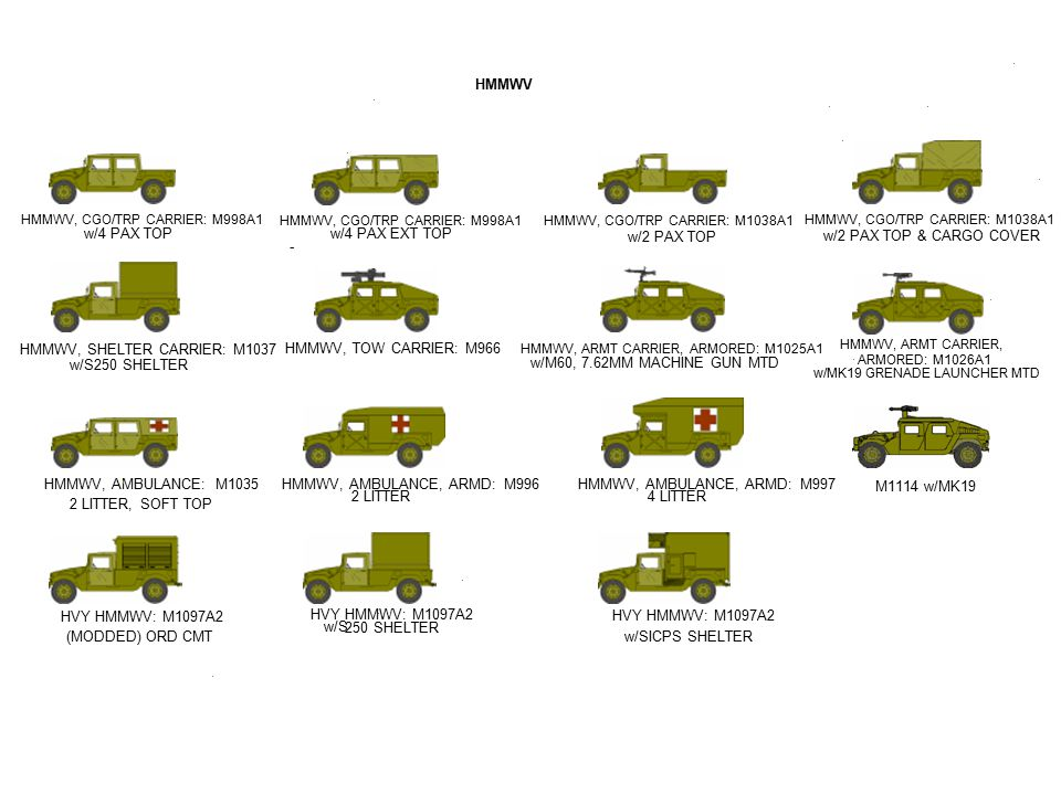 HMMWV, SHELTER CARRIER: M1037 HMMWV, TOW CARRIER: M966 w/S250 SHELTER