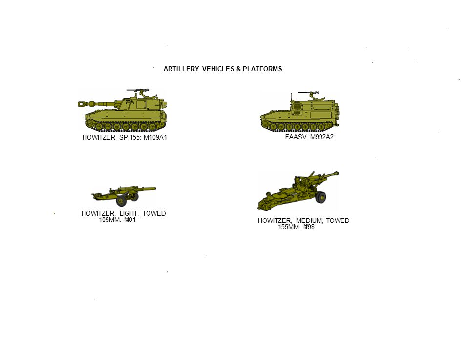 ARTILLERY VEHICLES & PLATFORMS