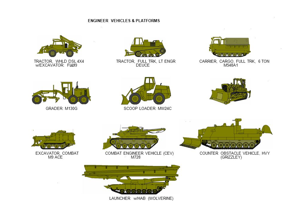 ENGINEER VEHICLES & PLATFORMS