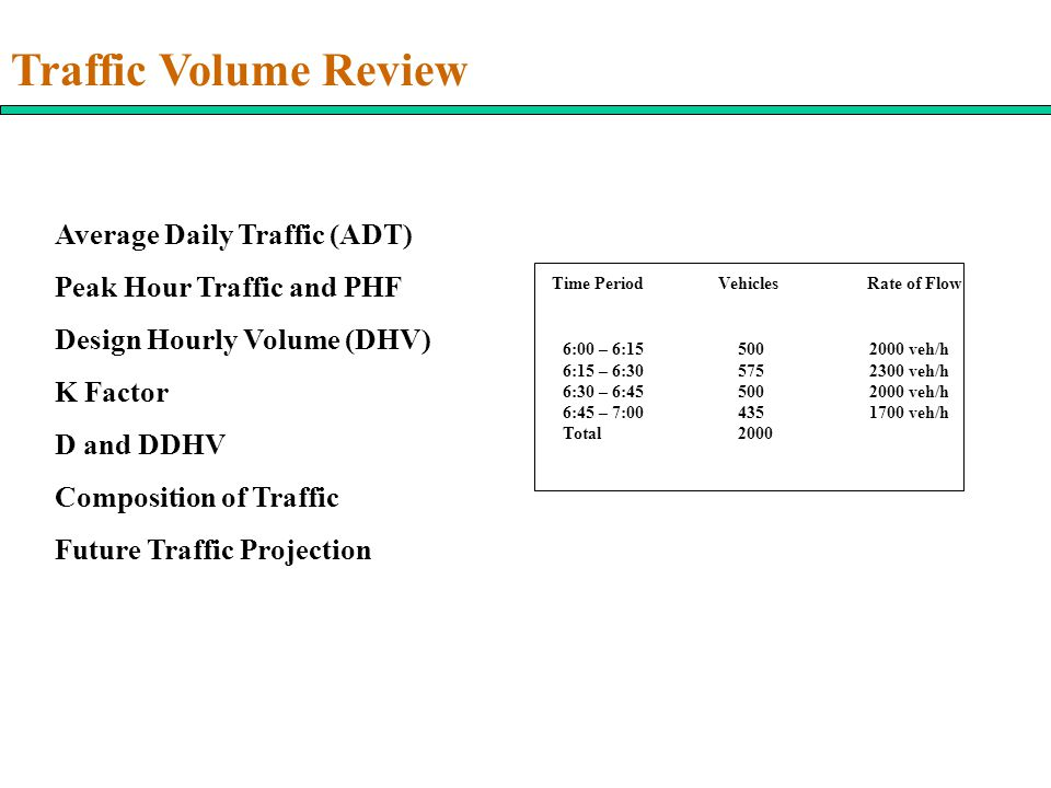 Traffic Volume Review Average Daily Traffic (ADT)