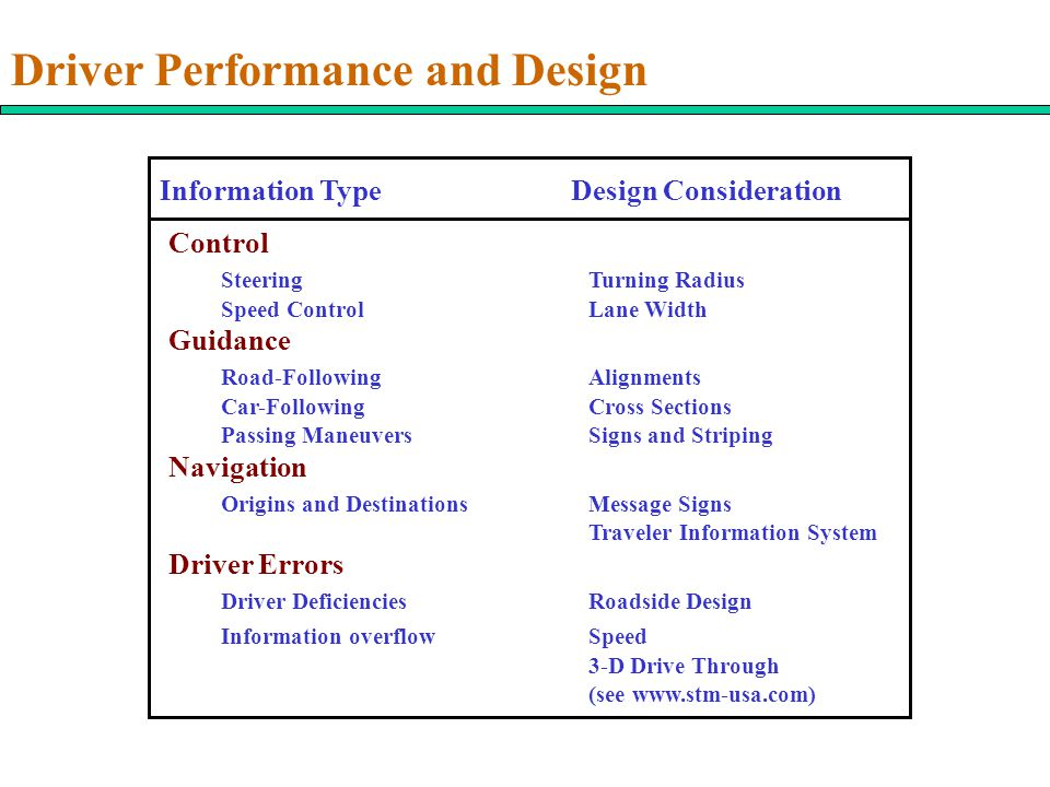 Driver Performance and Design