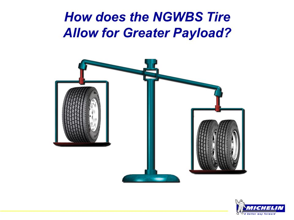 How does the NGWBS Tire Allow for Greater Payload