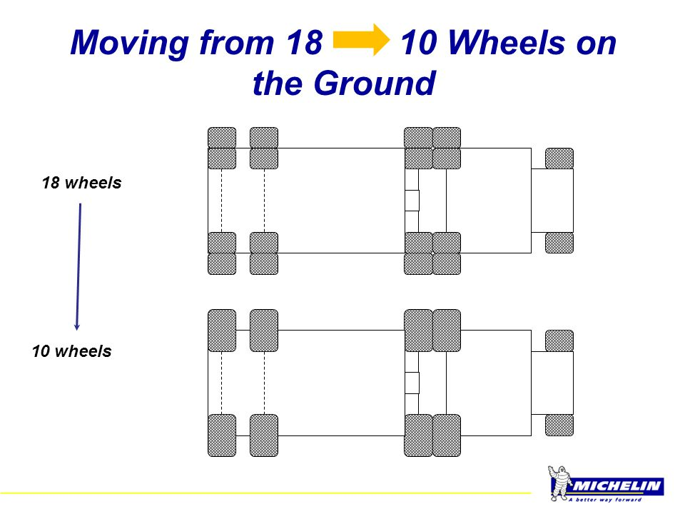 Moving from 18 10 Wheels on the Ground