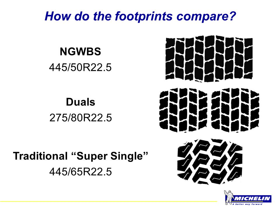 How do the footprints compare