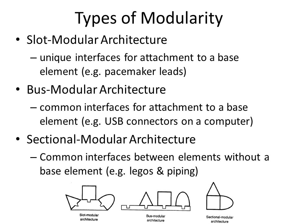 Types Of Modularity Slot Modular Architecture Bus Modular Architecture