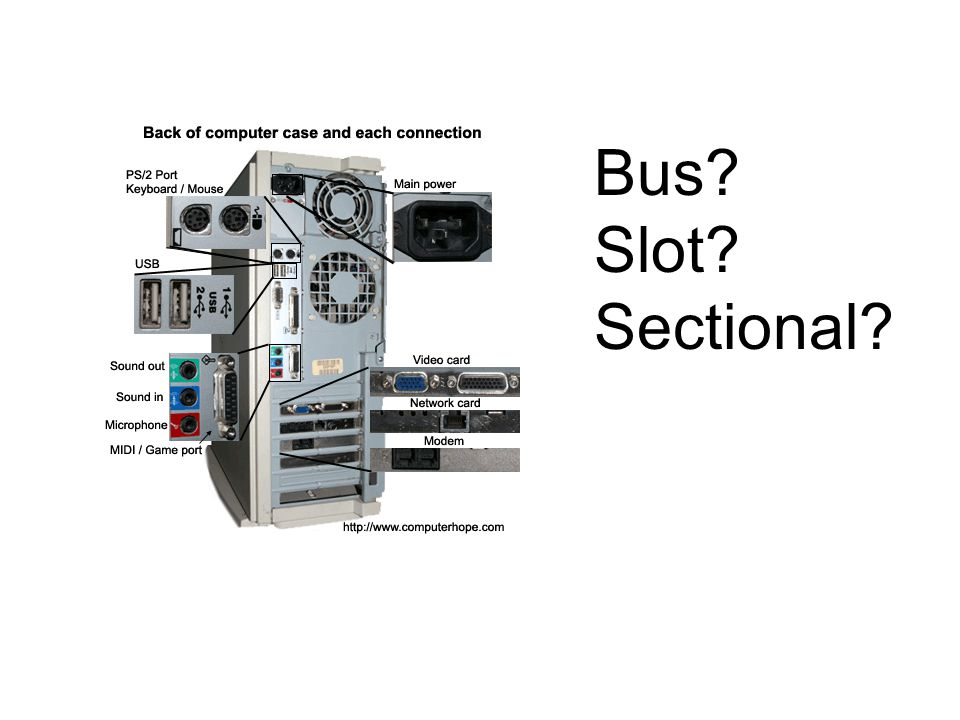 Bus Slot Sectional The specific ports for printer, keyboard and mouse are examples of SLOT modular.