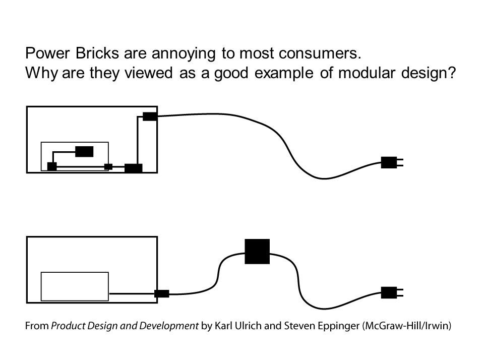 Power Bricks are annoying to most consumers.