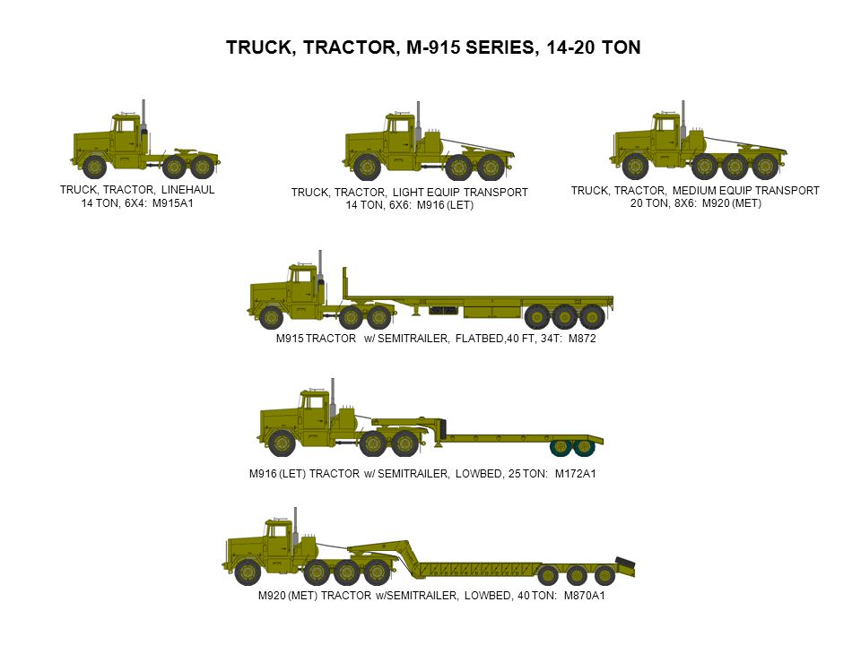 TRUCK, TRACTOR, M-915 SERIES, 14-20 TON