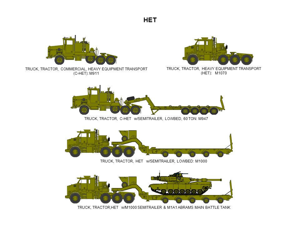 HET TRUCK, TRACTOR, COMMERCIAL, HEAVY EQUIPMENT TRANSPORT