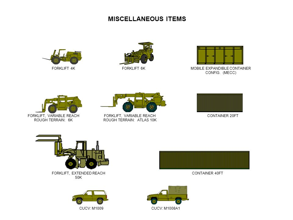 MISCELLANEOUS ITEMS MOBILE EXPANDIBLE CONTAINER CONFIG. (MECC)