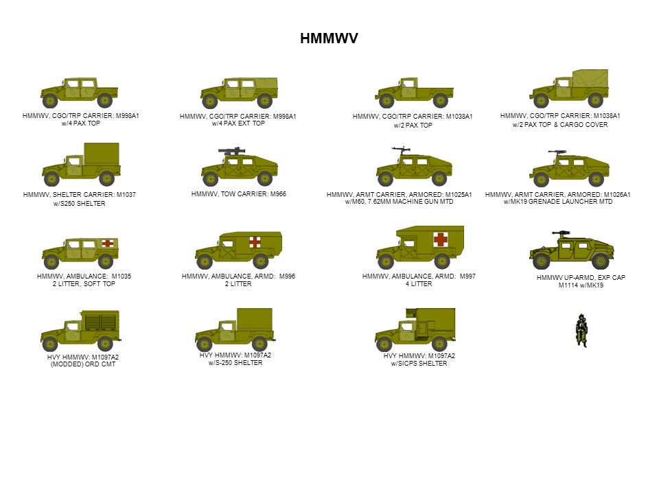 HMMWV HMMWV, CGO/TRP CARRIER: M998A1 w/4 PAX TOP