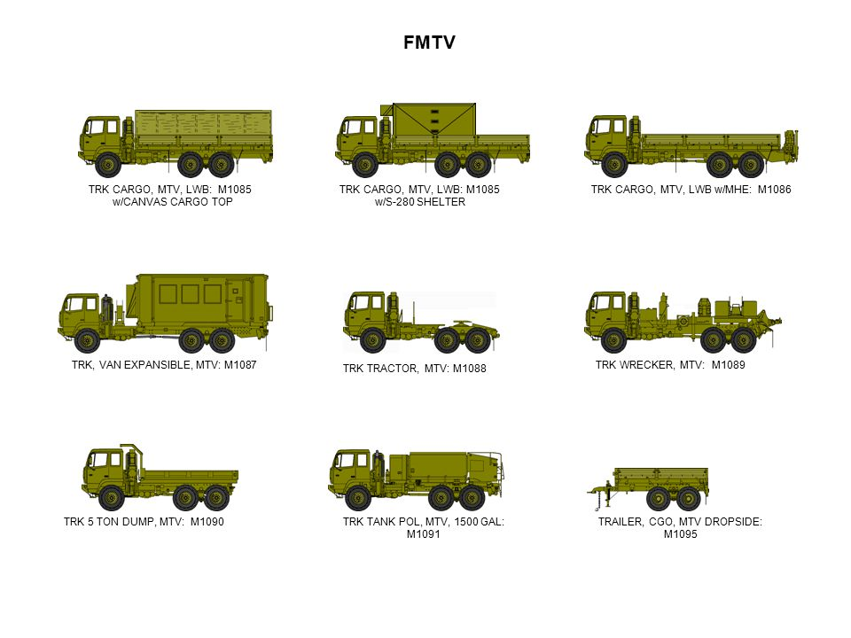 FMTV TRK CARGO, MTV, LWB: M1085 w/CANVAS CARGO TOP