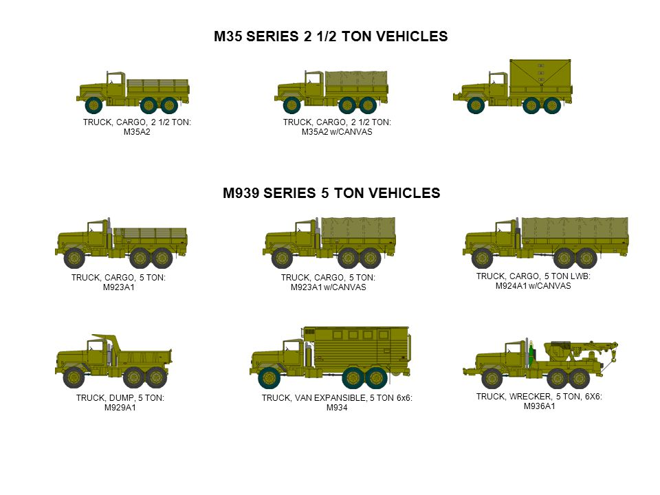 M35 SERIES 2 1/2 TON VEHICLES M939 SERIES 5 TON VEHICLES
