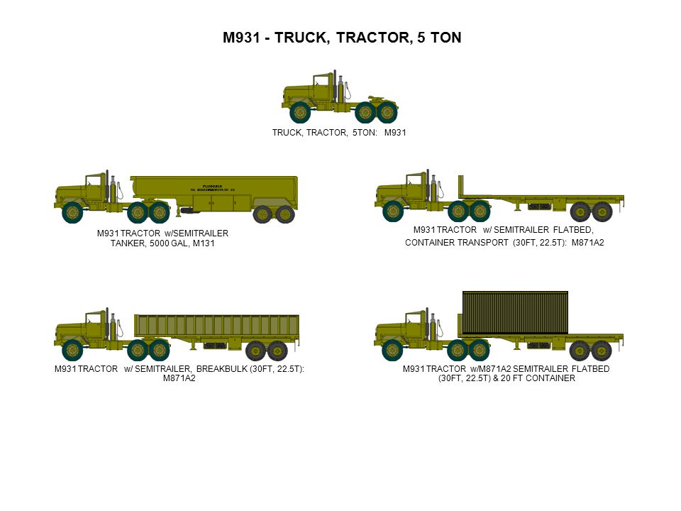 M931 - TRUCK, TRACTOR, 5 TON TRUCK, TRACTOR, 5TON: M931