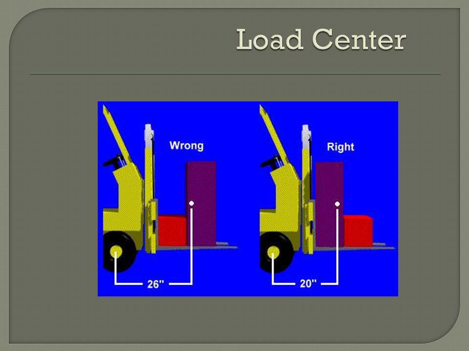 Load Center
