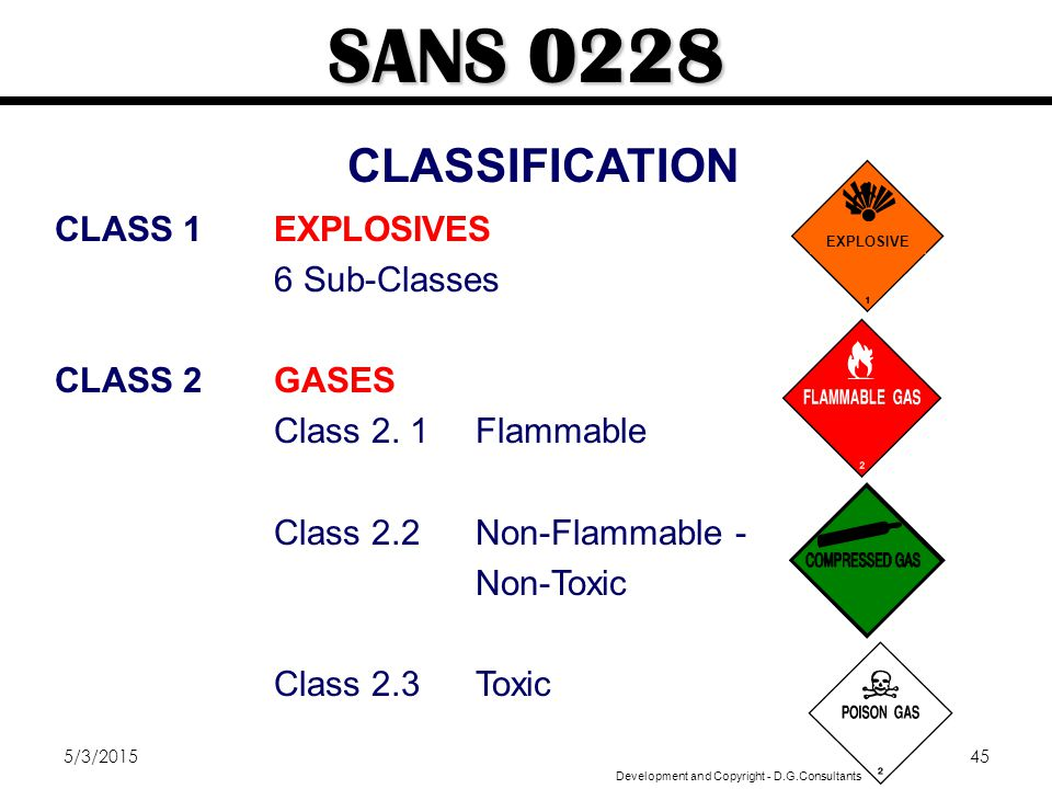 SANS 0228 CLASSIFICATION CLASS 1 EXPLOSIVES 6 Sub-Classes