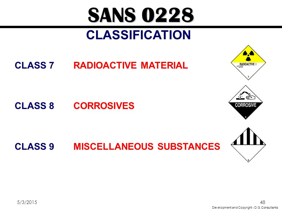 SANS 0228 CLASSIFICATION CLASS 7 RADIOACTIVE MATERIAL