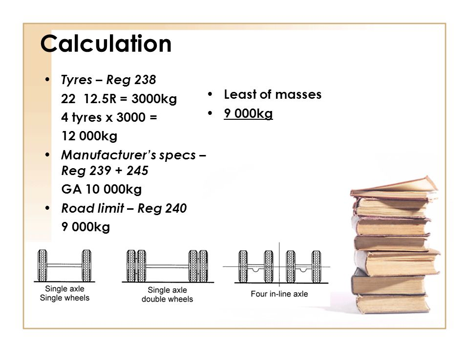 Calculation Tyres – Reg 238 22 12.5R = 3000kg Least of masses