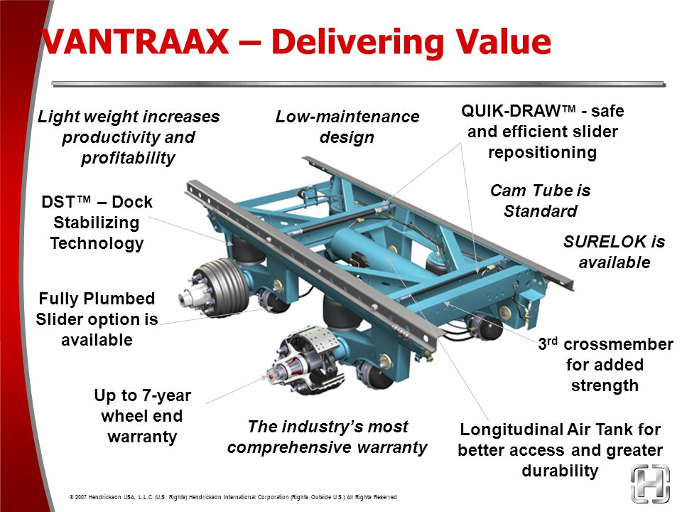 VANTRAAX – Delivering Value
