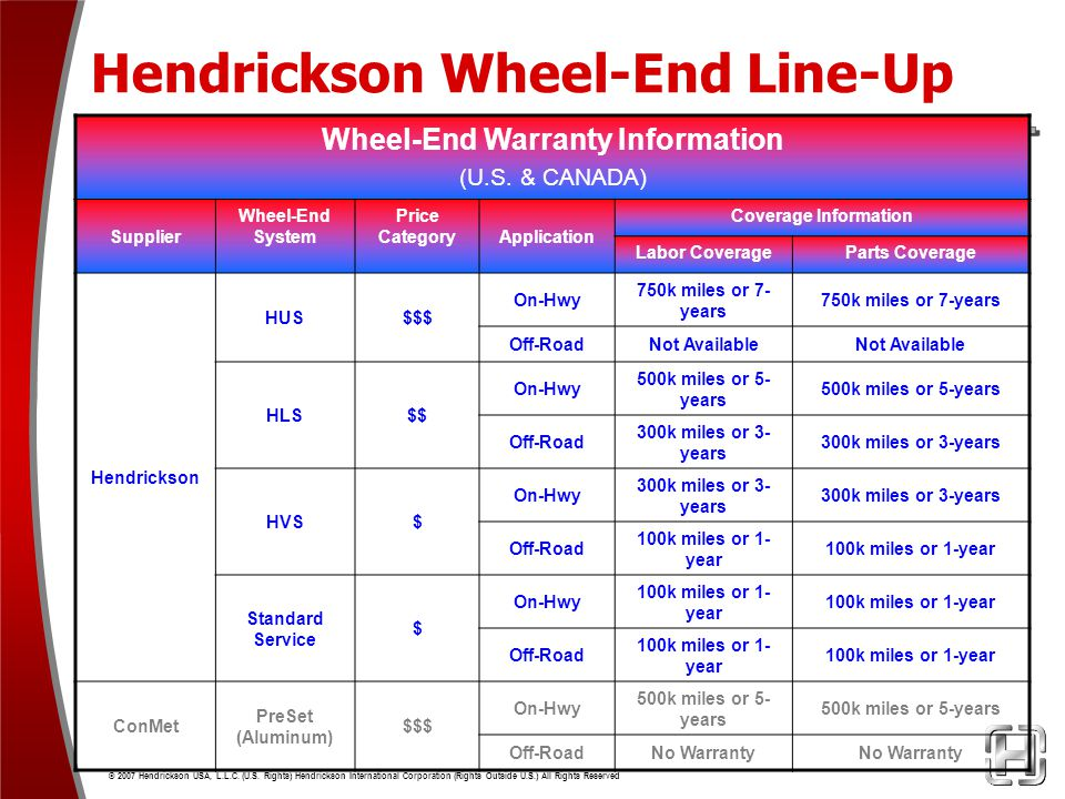 Hendrickson Wheel-End Line-Up