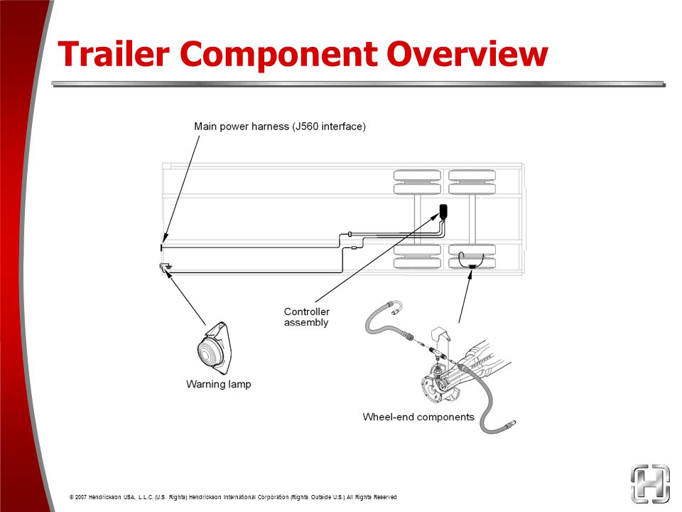 Trailer Component Overview