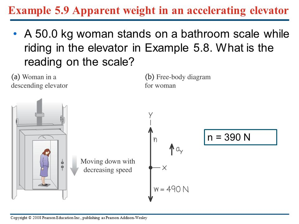 Example 5.9 Apparent weight in an accelerating elevator