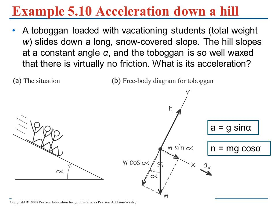Example 5.10 Acceleration down a hill