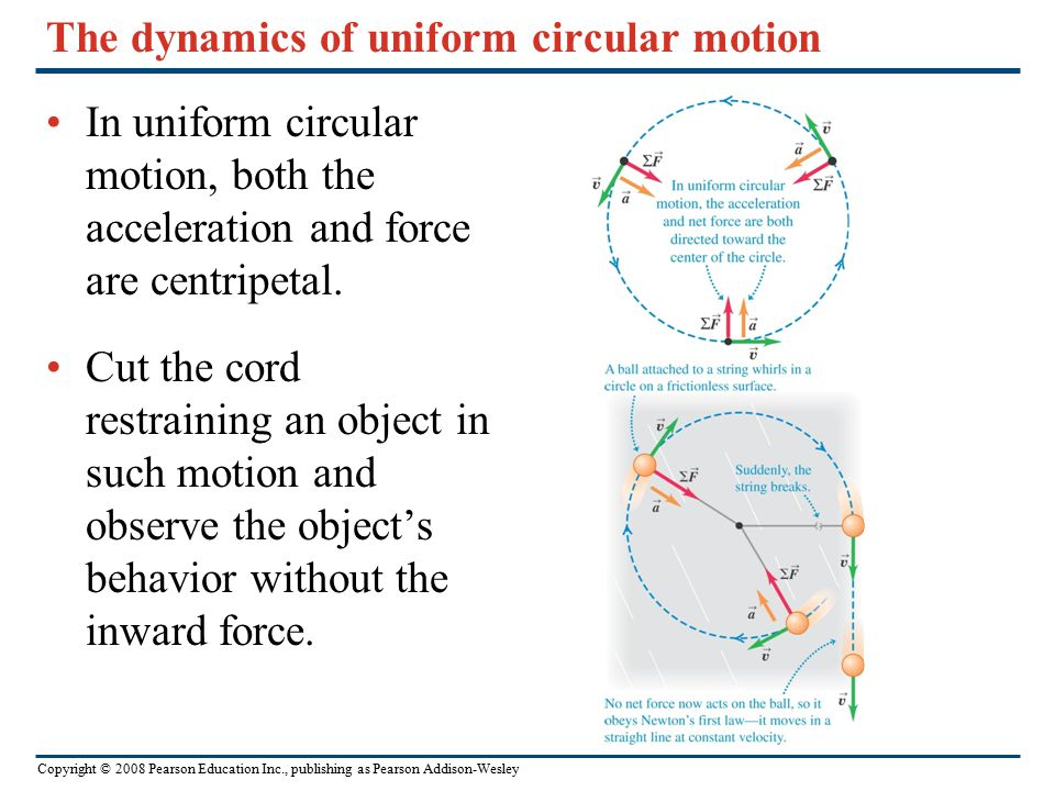 The dynamics of uniform circular motion