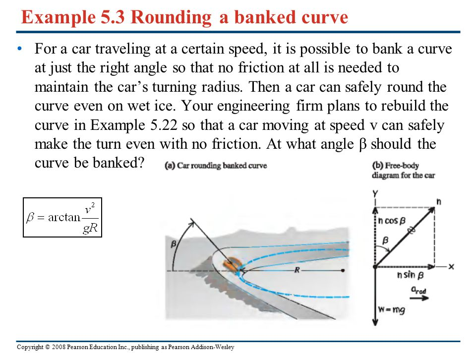 Example 5.3 Rounding a banked curve