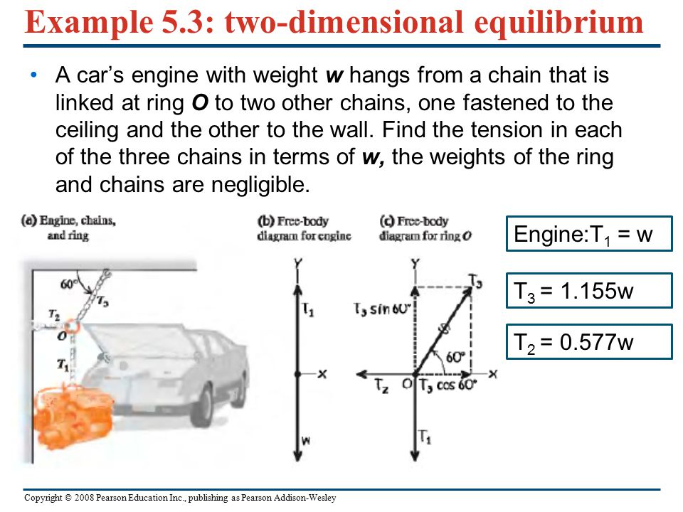 Example 5.3: two-dimensional equilibrium