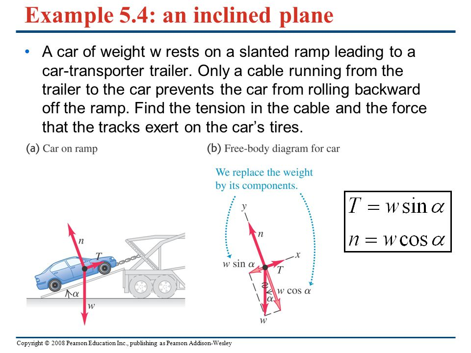 Examples Of Inclined Planes Inclined Planes 3120035