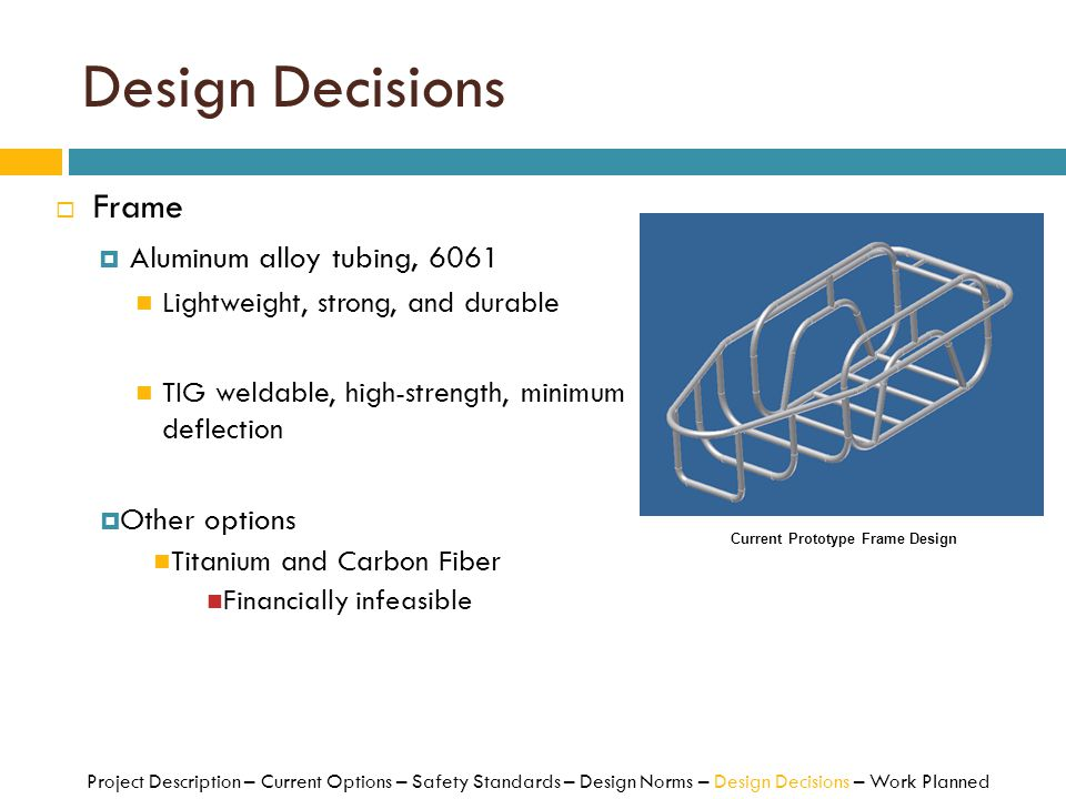 Design Decisions Frame Aluminum alloy tubing, 6061 Other options