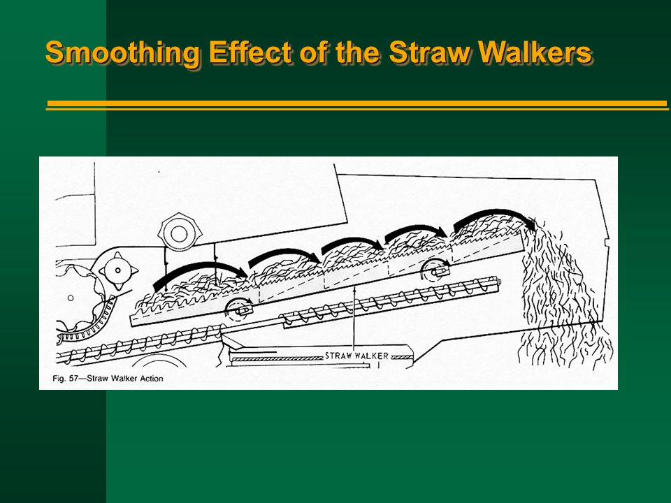 Smoothing Effect of the Straw Walkers