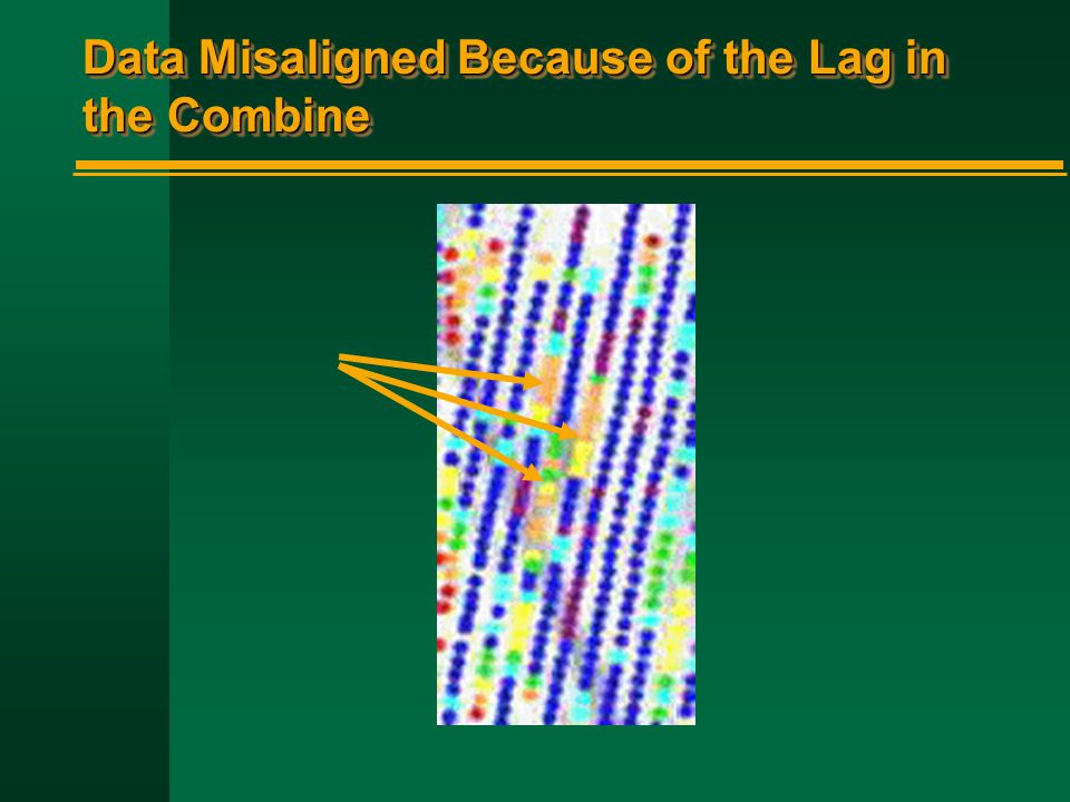 Data Misaligned Because of the Lag in the Combine