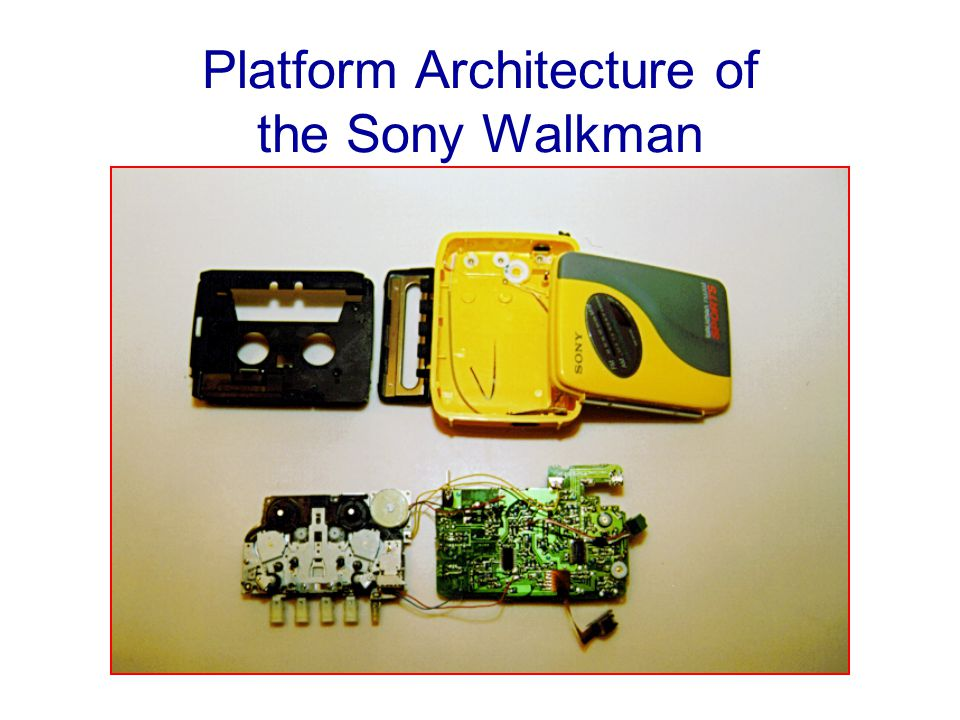 Platform Architecture of the Sony Walkman