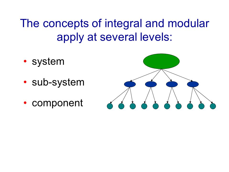 The concepts of integral and modular apply at several levels: