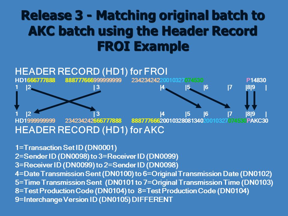 Release 3 - Matching original batch to AKC batch using the Header Record FROI Example