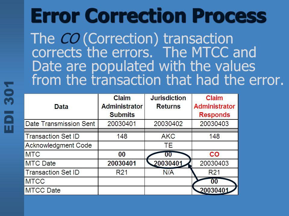 Error Correction Process