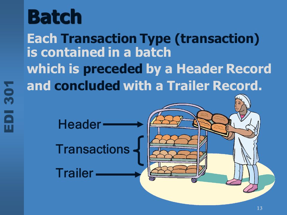 Batch Each Transaction Type (transaction) is contained in a batch